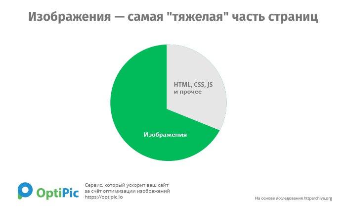 otipic-infograph-img-percent